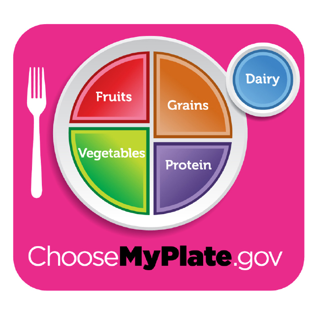 Image of MyPlate portions
